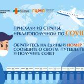 Порядок прибытия в Российскую Федерацию воздушным транспортом