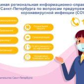 Единая региональная информационно-справочная служба «122» по вопросам предупреждения коронавирусной инфекции COVID-19